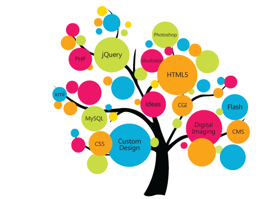 web-designing-tree