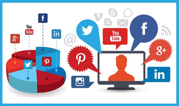 Social-Media-Platform-Analytics