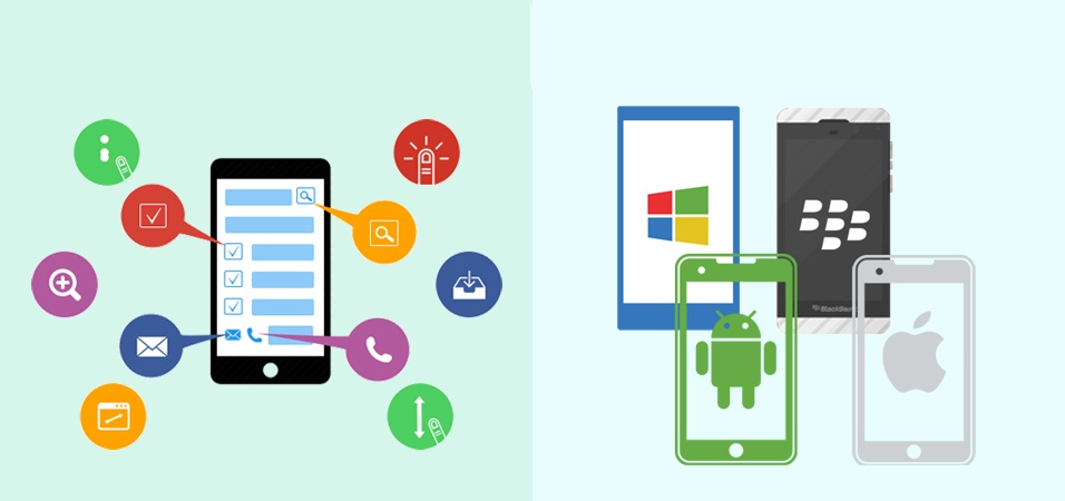 Custom Mobile App VS Pre Built Mobile App