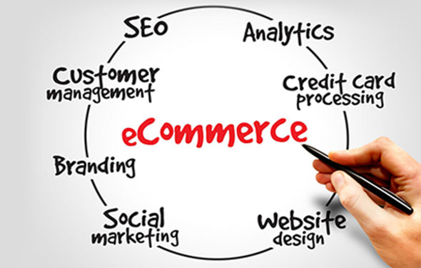 how to market an ecommerce website in Dubai UAE