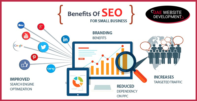 Benefit of SEO Services