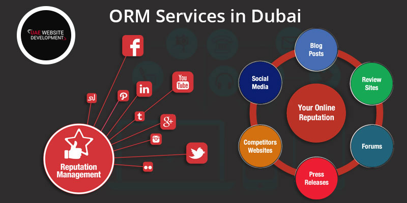 Unaware of the benefits of using ORM services