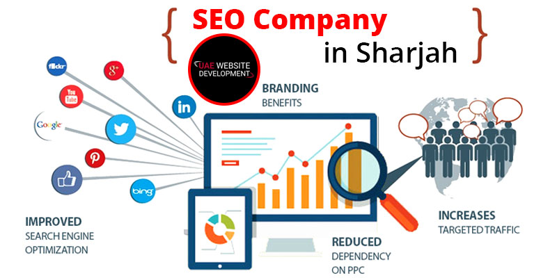 SEO Company in Sharjah work