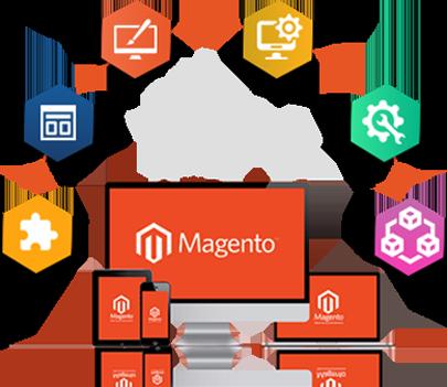 Hire Dedicated Magento Developer | Best Magento Developers