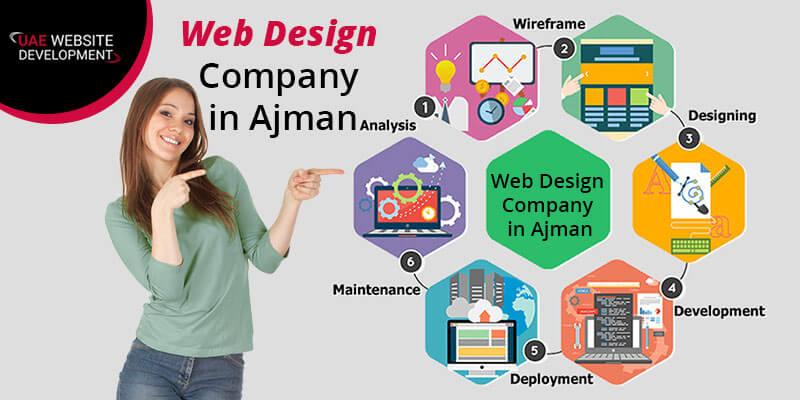 Web Design Company in Ajman
